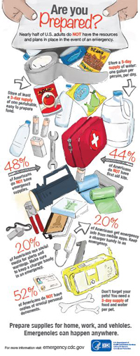 infographic-are-you-prepared