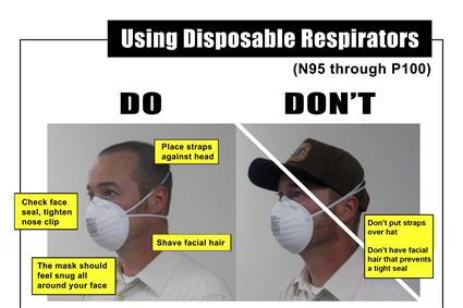How to put on a respirator mask